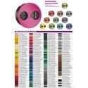 Prise à encastrer coloris RAL 2 prises ou 1 prise + 2 USB de luisina