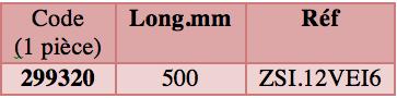 Range-couverts orga-line meuble de 1200mm prof. 500 mm