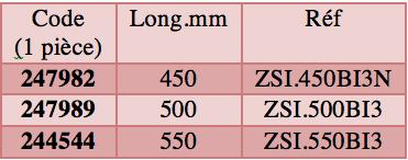 Range-couverts orga-line meuble de 400mm prof. 450 -500 et 550 mm