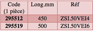 Range-couverts orga-line meuble de 500mm prof. 450 - 500 mm
