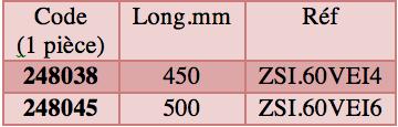 Range-couverts orga-line meuble de 600mm prof. 450 - 500 mm